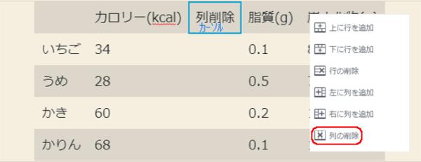 ブロックツールバー 表変更 列の削除