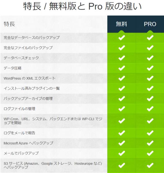 BackWPup 無料版とPro1